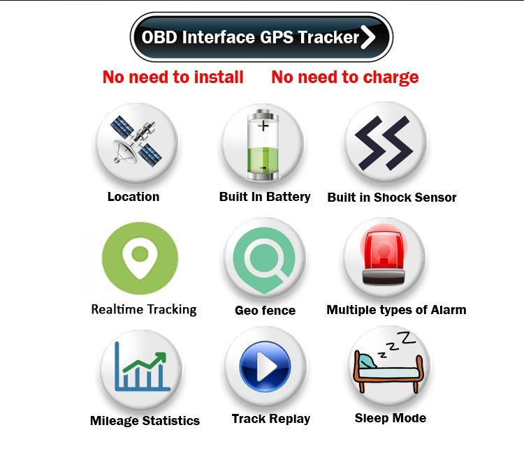 OBD-GPS-Tracking