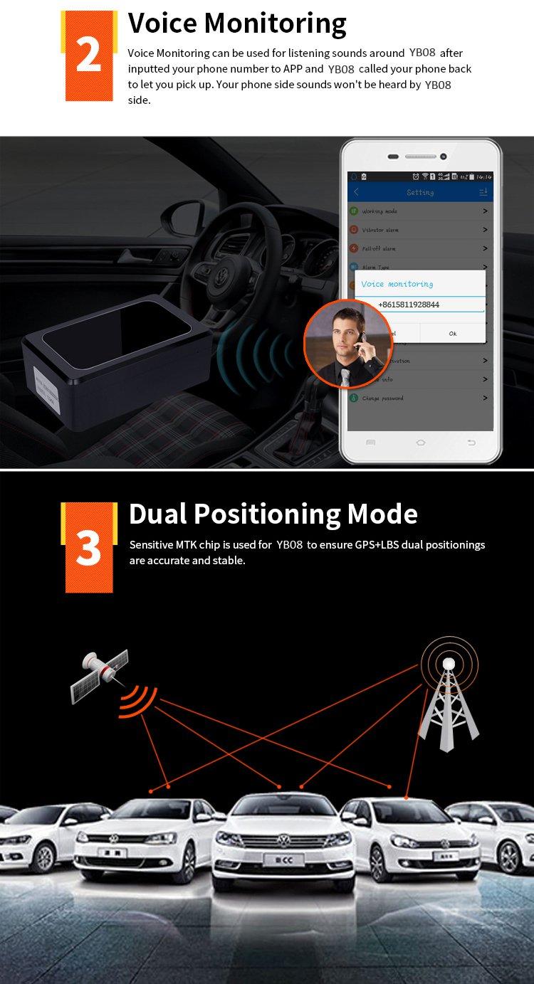 long online GPS tracker